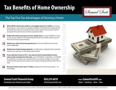 17 Best images about Real Estate Finance 101 on Pinterest | Credit report, L'wren scott and ...