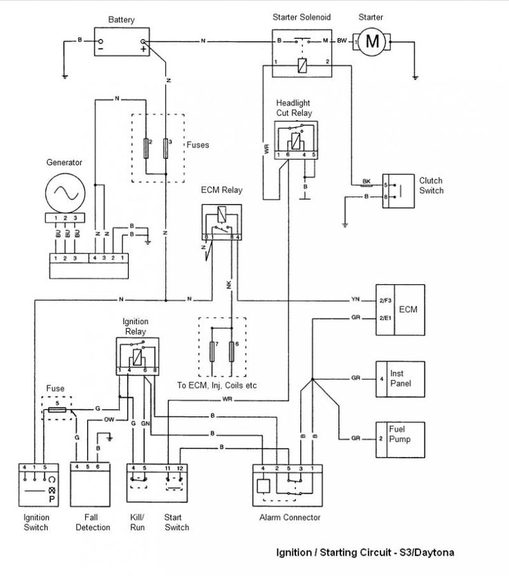 2007 triumph speed triple wiring diagram