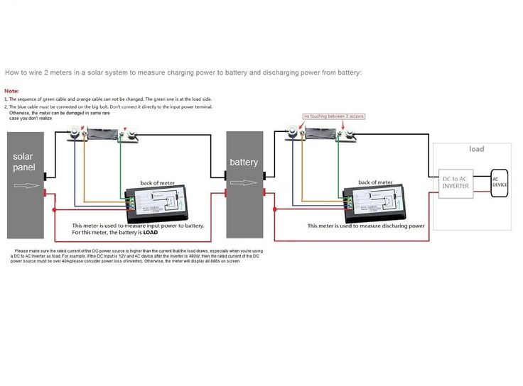 voltmeter ammeter lcd panel