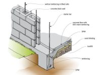 cmu block design plans - Google Search | Block Wall ...