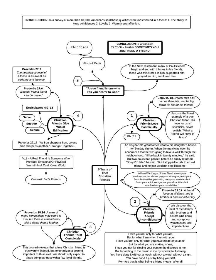 uml diagrams online online uml tool uml diagram creator creately