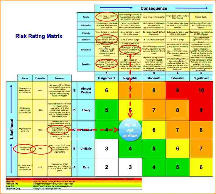 risk analysis for apple My name is aswath damodaran and i teach corporate finance and valuation at the stern school of business at new york university  (on equity risk premiums,.