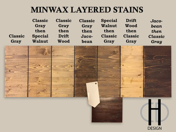 1000+ Ideas About Natural Wood Stains On Pinterest | Diy Table