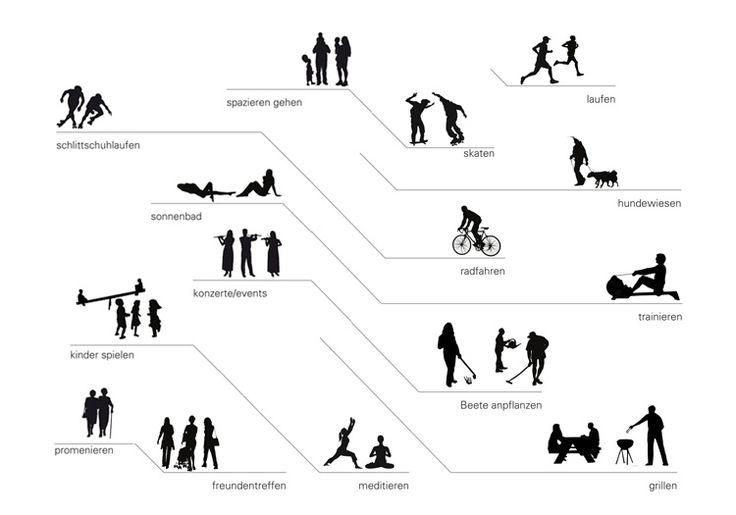 architecture diagram activity
