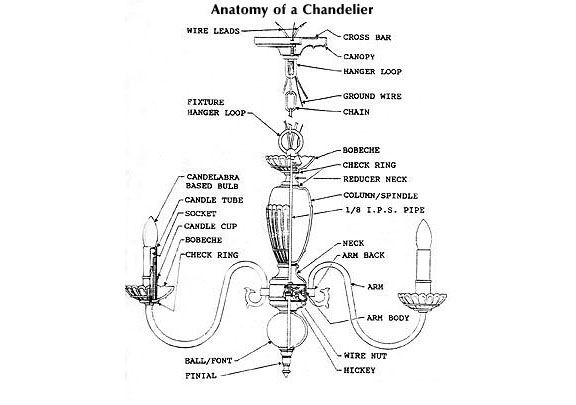 sconce lamp wiring diagram