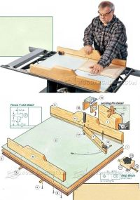 247 best images about Table saw on Pinterest   Table saw ...