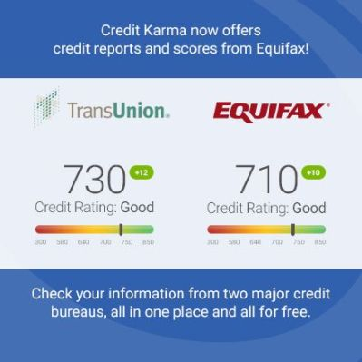 17 Best images about Credit Karma News on Pinterest | Keep in mind, Electronics and Credit score