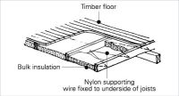 INSULATION A cross-section diagram shows a timber floor ...