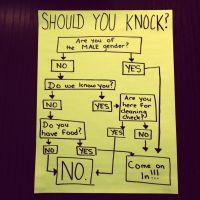 25+ best ideas about Dorm door signs on Pinterest | Dorm ...