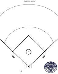 correct softball swing diagram