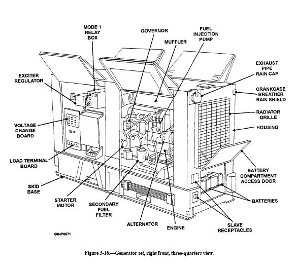 diy residential wiring basics
