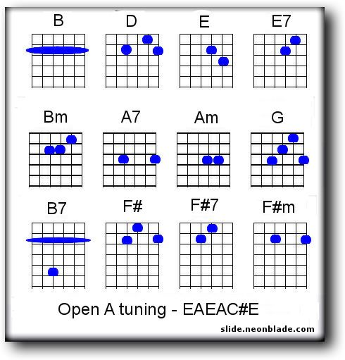 open d chords and scales open d tuning