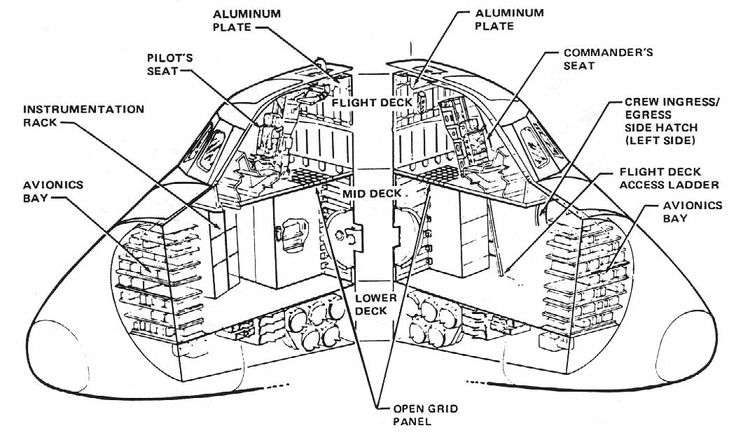 diagram of space shuttle seats
