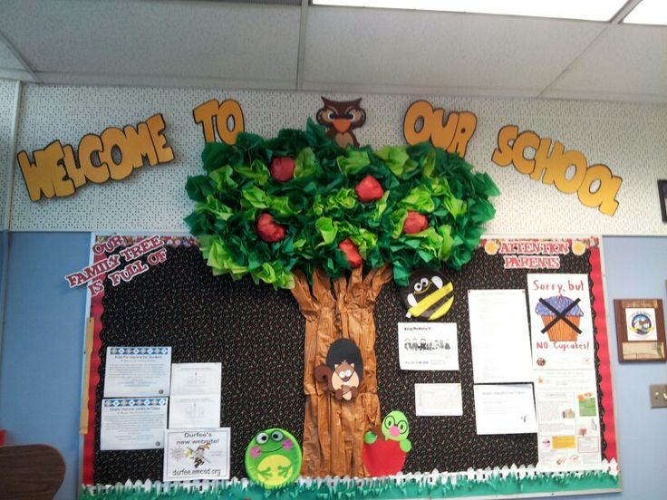 Welcome to our school office bulletin board. .
