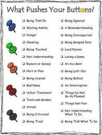 25+ best ideas about Anger management activities on ...