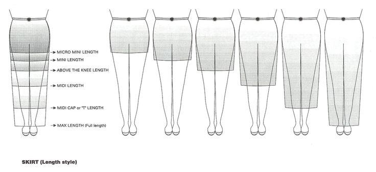 google diagram designer