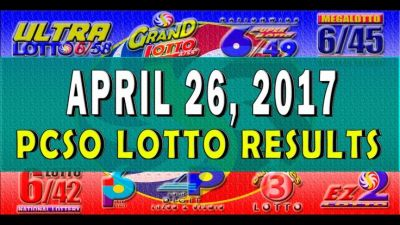 25+ best ideas about Lotto Results on Pinterest | Family suv, Range rover near me and Car rover