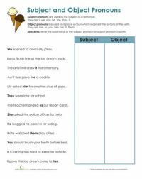 25+ best ideas about Pronoun worksheets on Pinterest ...