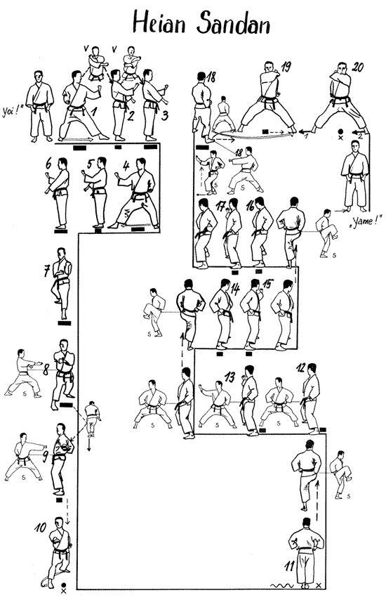 karate manual diagrams
