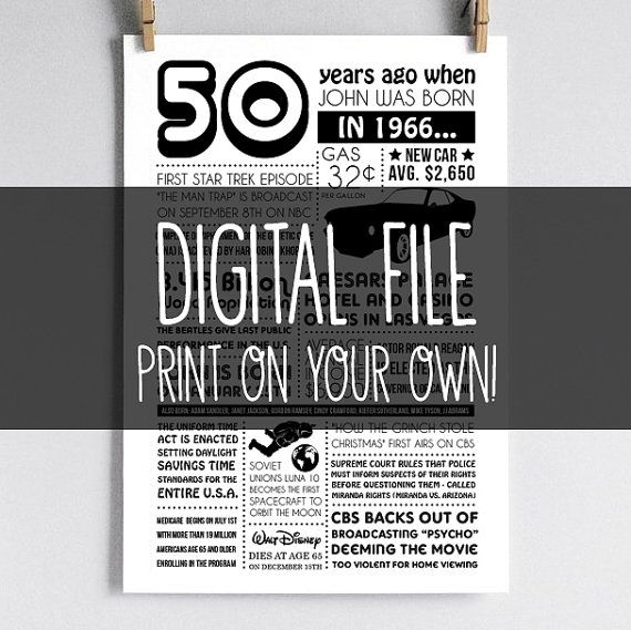 50th birthday signs printable