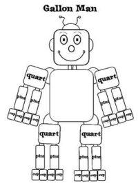25+ Best Ideas about Gallon Man on Pinterest   Measurement ...