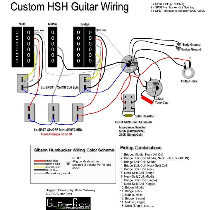 fender hsh guitar wiring diagrams