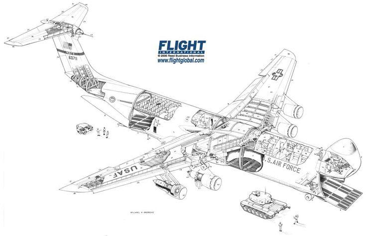 general aviation scale diagram
