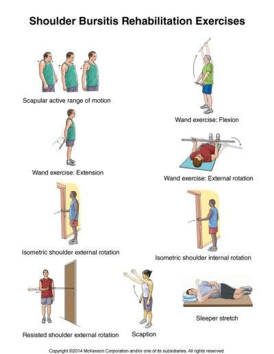 Summit Medical Group - Shoulder Bursitis Exercises | Shoulder Rehab & Trigger Point Release ...