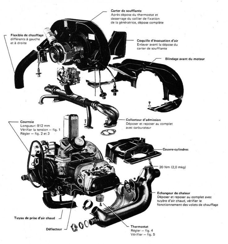 volkswagen schema moteur electrique 380v