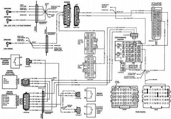 88 98 chevy truck wiring diagram