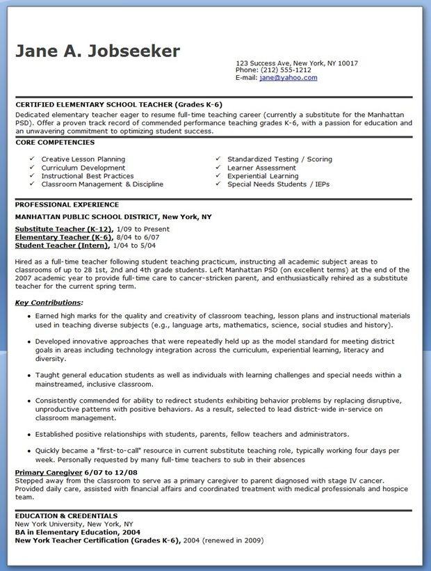 ap art history exam essay questions custom homework writing - examples of teacher resume