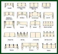 19 Different Types of Window Treatment Design Ideas window ...