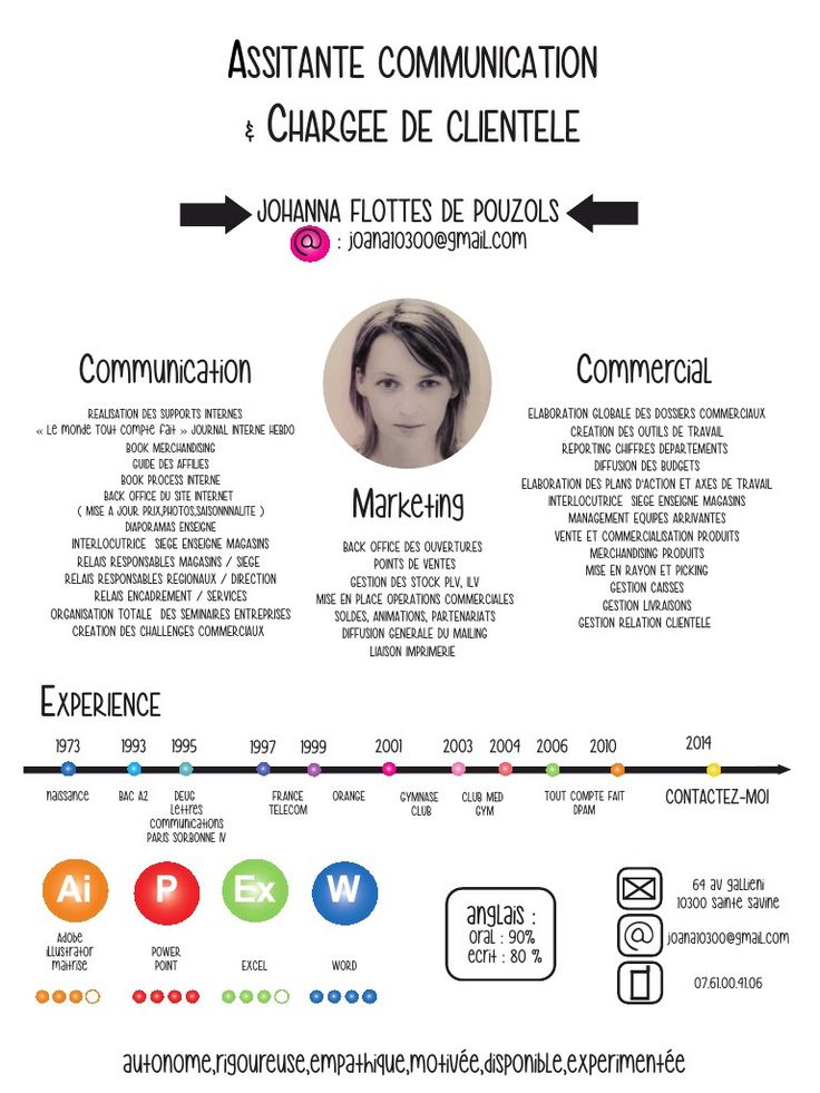 cv competences assistante communication