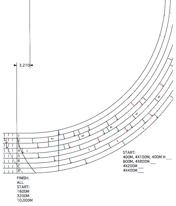 track markings diagram