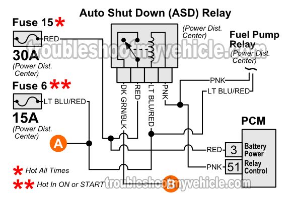 starter relays wiring diagram 1999 jeep