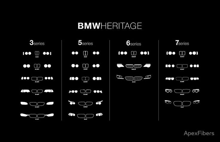 Bmw E30 Iphone Wallpaper 3 5 6 And 7 Generations Headlights And Kidney Grills