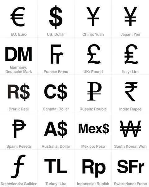 Currency Symbols With Names - Auto Electrical Wiring Diagram on