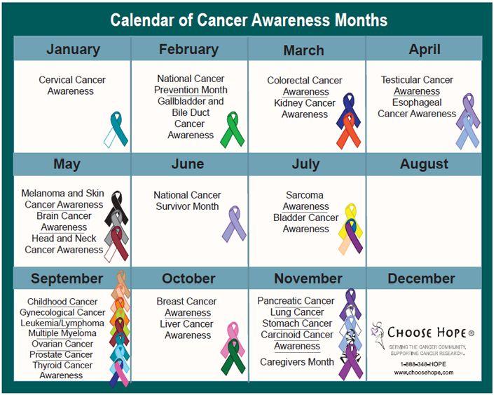 Calendar Of Monthly Health Topics Your Source For Reliable Health Information Healthfindergov Awareness Month Calendar 2016 Calendar Template 2016