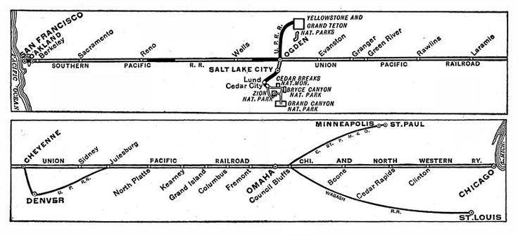diagram central overland