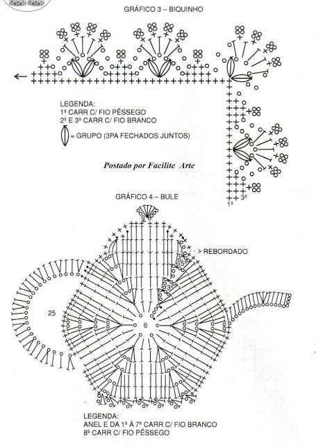 crochet stitch diagram crochet time pinterest