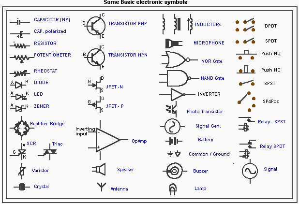 vehicle electrical schematic symbols
