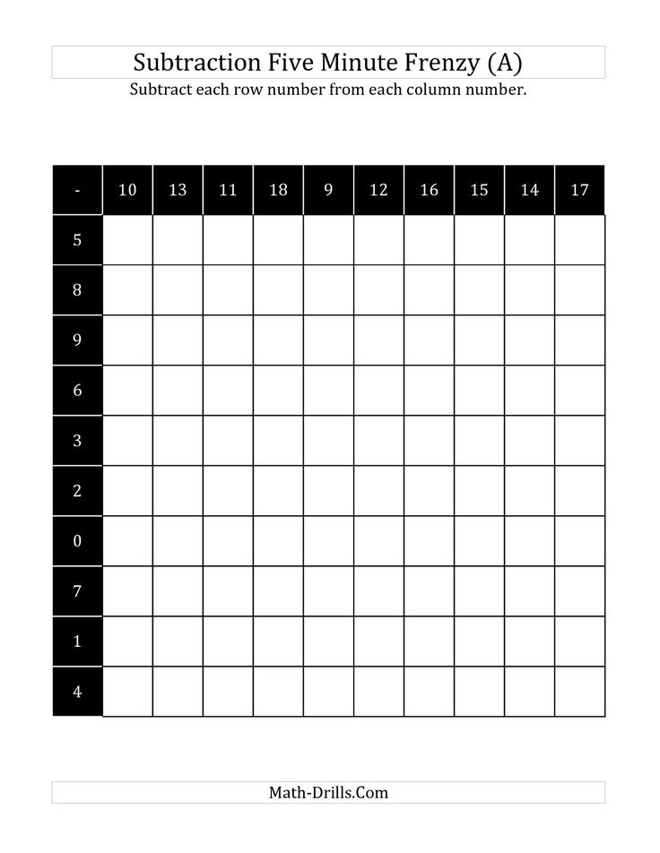 subtraction frenzy worksheets cvessayoneprofessional - subtraction frenzy worksheets