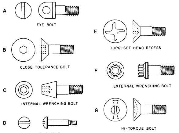 lock nuts types