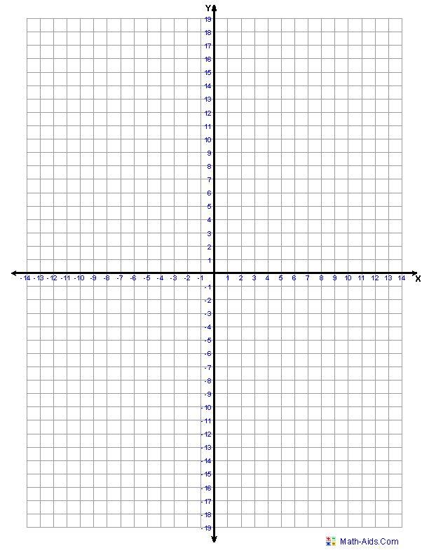 quadrant one graph paper