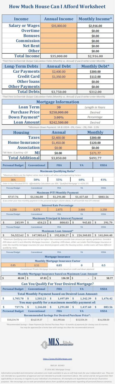 17 Best ideas about Fha Loan on Pinterest   Home budget worksheet, Va house loan and Home financing