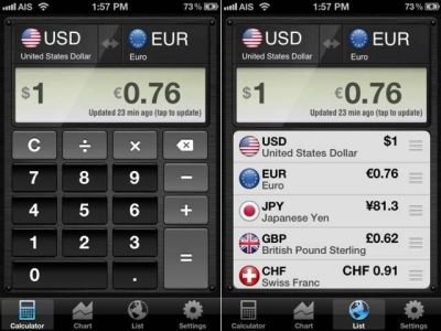 1000+ ideas about Currency Converter on Pinterest | Exchange rate converter, Live exchange rates ...