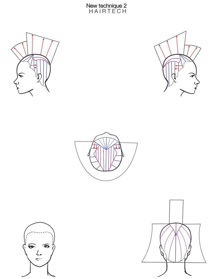 diagram haircut haircutting techniques haircut short hair cuts