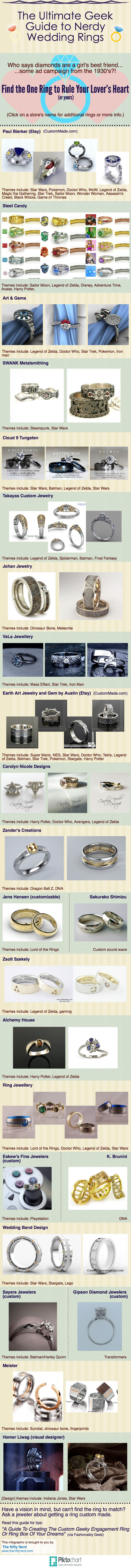 harry potter engagement ring harry potter wedding bands Geek Wedding Ring Guide interactive infographic via The Nifty Nerd Nerdy engagement