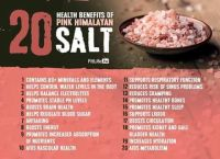 Pink Himalayan Salt Benefits Blood Pressure and ...