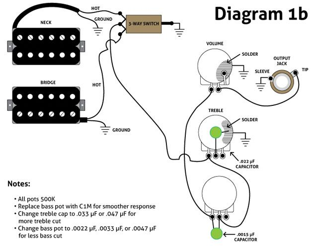 humbucker pickup wiring schematic